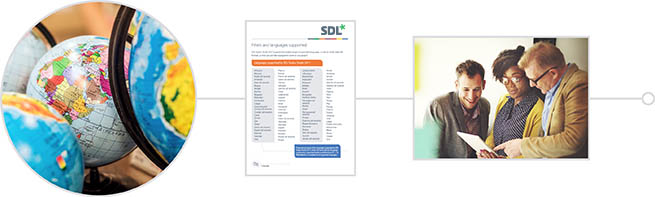 SDL Trados Studio 2017 languages and filters